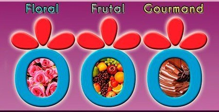 familia floral-frutal-gourmand